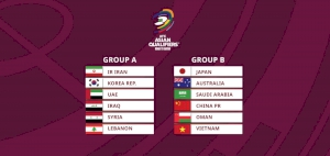 AFC Asian Qualifiers – Road to Qatar groups unveiled