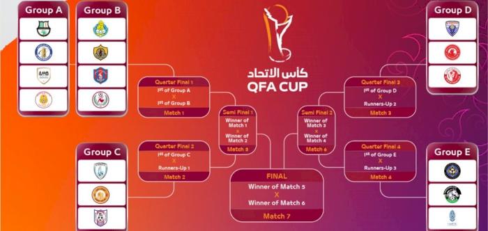 QFA announce match pairings for QFA CUP